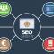 SEO analýzy – cesta kviditelnějšímu webu