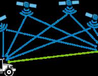 Gps Satellite Navigator Scheme Gps